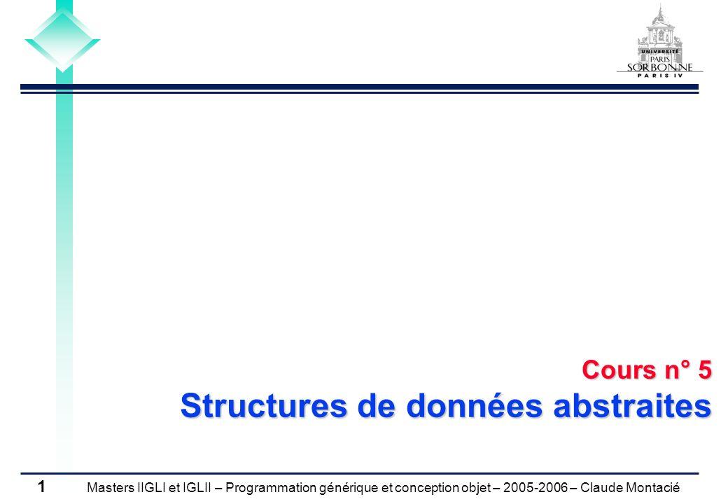 Masters IIGLI et IGLII – Programmation générique et conception objet – 2005-2006 – Claude Montacié 22 1.6 LISTE TRIEE Définition abstraite (2) EstTriée (l) := si (Longueur(l) = 0) alors vrai sinon (Ordre(premier(l), premier(ListeSup(Longueur(l)-1))) et EstTriée(ListeSup(Longueur(l)-1))) EstTriéeI(l) := si (Longueur(l) = 0) alors vrai sinon (Ordre(premier(ListeSup(Longueur(l)-1)), premier(l)) et EstTriéeI(ListeSup(Longueur(l)-1)))