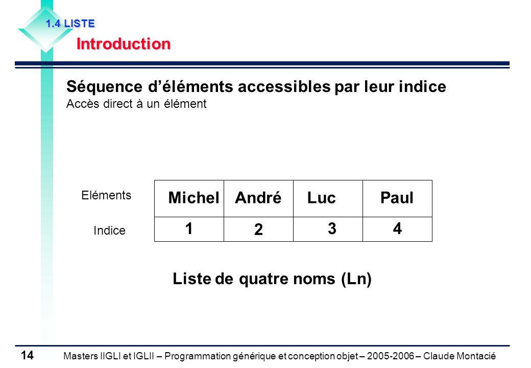 Masters IIGLI et IGLII – Programmation générique et conception objet – 2005-2006 – Claude Montacié 14 1.4 LISTE Introduction Séquence déléments accessibles par leur indice Accès direct à un élément Liste de quatre noms (Ln) MichelAndréLucPaul 31 2 4 Eléments Indice
