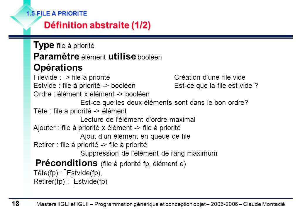 Masters IIGLI et IGLII – Programmation générique et conception objet – 2005-2006 – Claude Montacié 18 1.5 FILE A PRIORITE Définition abstraite (1/2) Type file à priorité Paramètre élément utilise booléen Opérations Filevide : -> file à priorité Création dune file vide Estvide : file à priorité -> booléenEst-ce que la file est vide .