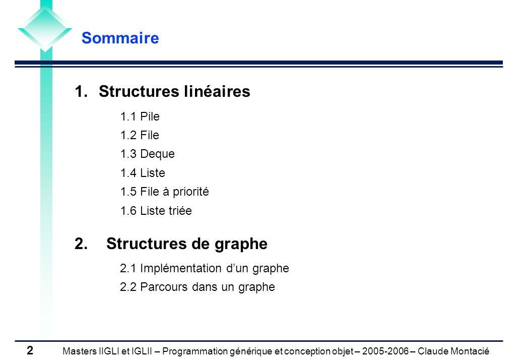 Masters IIGLI et IGLII – Programmation générique et conception objet – 2005-2006 – Claude Montacié 3 INTRODUCTION Structure de données Composition de données unies par une même sémantique Sémantique dune structure de données Ensemble dopérations abstraites définies sur les données Préconditions sur ces opérations et axiomatique Utilisation de types abstraits de données (entiers, réels, …) Implémentation dune structure de données Choix dune structure concrète dans un langage donnée (C++, Java, …), Critères de la réalisation Simplicité de limplémentation Efficacité de laccès aux données Bibliographie C.