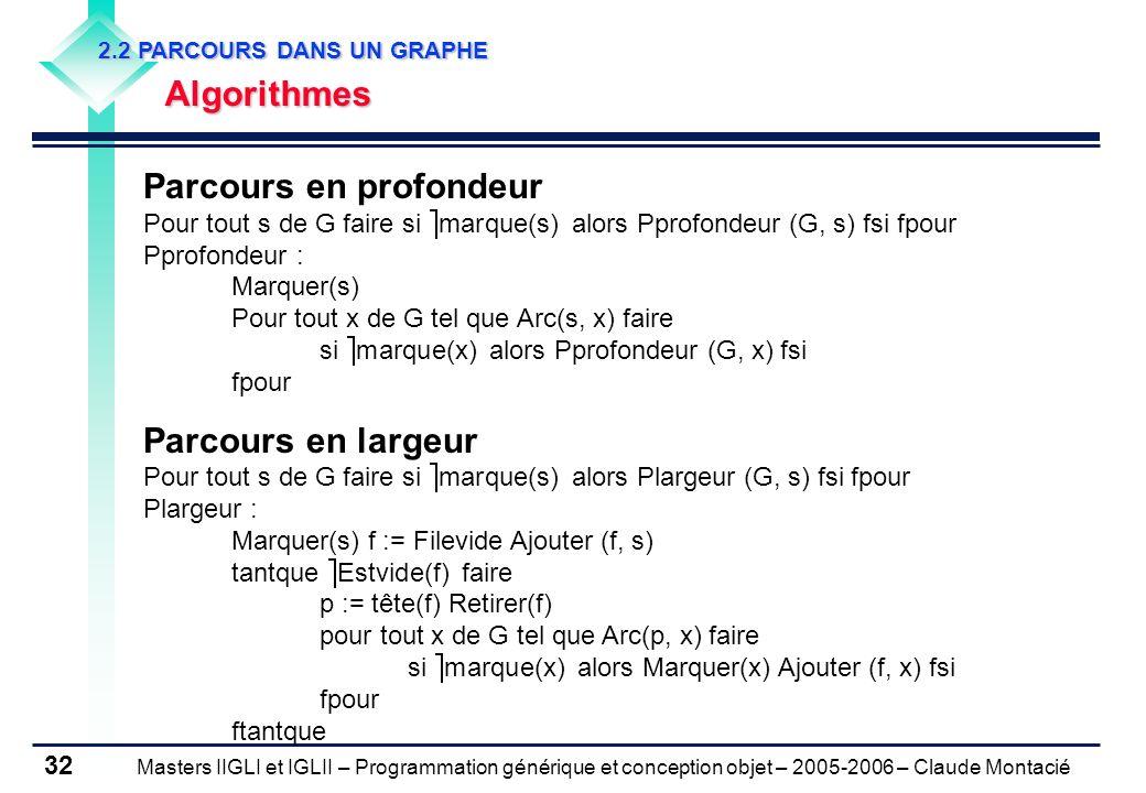 Masters IIGLI et IGLII – Programmation générique et conception objet – 2005-2006 – Claude Montacié 32 2.2 PARCOURS DANS UN GRAPHE Algorithmes Parcours en profondeur Pour tout s de G faire si marque(s) alors Pprofondeur (G, s) fsi fpour Pprofondeur : Marquer(s) Pour tout x de G tel que Arc(s, x) faire si marque(x) alors Pprofondeur (G, x) fsi fpour Parcours en largeur Pour tout s de G faire si marque(s) alors Plargeur (G, s) fsi fpour Plargeur : Marquer(s) f := Filevide Ajouter (f, s) tantque Estvide(f) faire p := tête(f) Retirer(f) pour tout x de G tel que Arc(p, x) faire si marque(x) alors Marquer(x) Ajouter (f, x) fsi fpour ftantque
