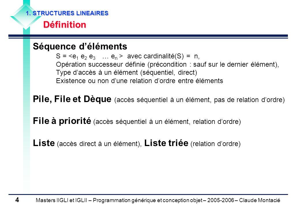 Masters IIGLI et IGLII – Programmation générique et conception objet – 2005-2006 – Claude Montacié 15 1.4 LISTE Définition abstraite Type liste Paramètre élément, entier positif (indice) utilise entier positif Opérations Listevide : -> listeCréation dune liste vide Longueur : liste -> entierNombre déléments de la liste Lire : liste x entier -> élémentLecture de lélément dindice donné Insérer : liste x élément x entier -> listeInsertion dun élément à un indice donné Supprimer : liste x entier -> listeSuppression de lélément dindice donné Préconditions (liste l, élément e, entier i) Lire(l, i) : (Longueur(l) < i) Supprimer(l, i) : (Longueur(l) < i), Insérer(l, e, i) : (Longueur(l) < i-1), Sémantique (liste l, élément e, entiers i et j) Longueur(Listevide) := 0, Longueur(Insérer(l,e,i) := Longueur(l)+1, Longueur(Supprimer(l,e,i) := Longueur(l)-1, Lire(Insérer(l,e,i), j) := si (j < i) alors Lire(l, j) sinon Lire(l,j-1) Lire(Supprimer(l,i), j) := si (j < i) alors Lire(l, j) sinon Lire(l,j+1) Supprimer(Insérer(l, e, i), i ) := l