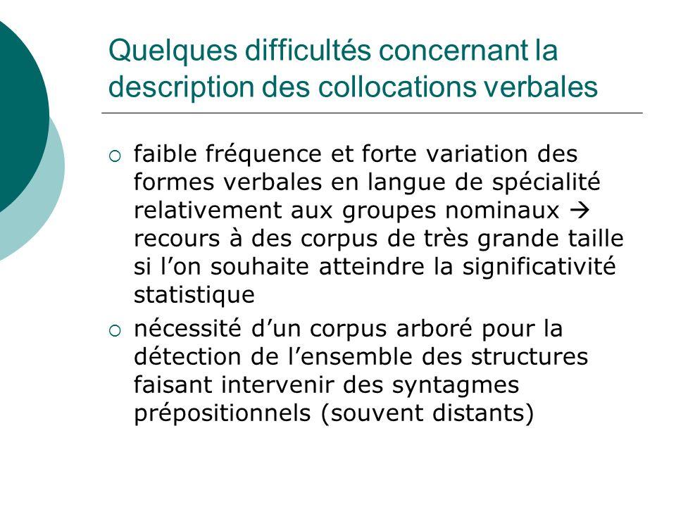 Quelques difficultés concernant la description des collocations verbales faible fréquence et forte variation des formes verbales en langue de spéciali