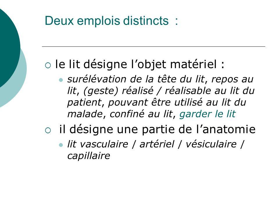 Deux emplois distincts : le lit désigne lobjet matériel : surélévation de la tête du lit, repos au lit, (geste) réalisé / réalisable au lit du patient