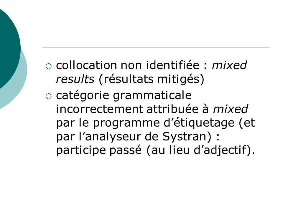 collocation non identifiée : mixed results (résultats mitigés) catégorie grammaticale incorrectement attribuée à mixed par le programme détiquetage (e