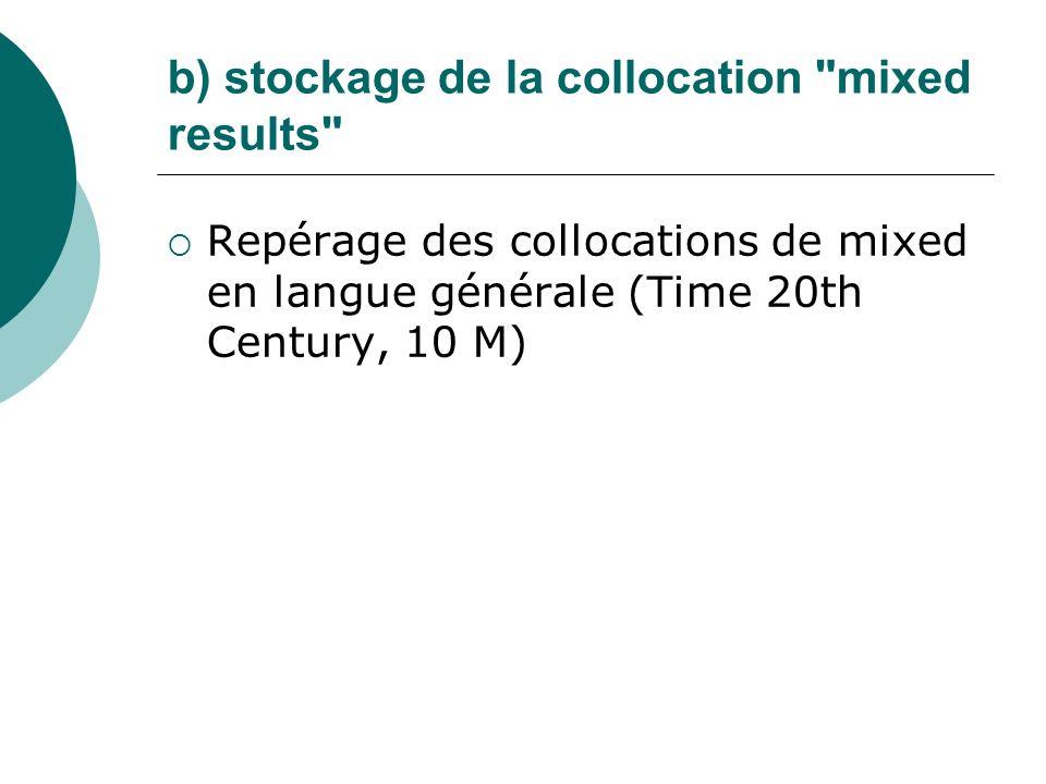 b) stockage de la collocation