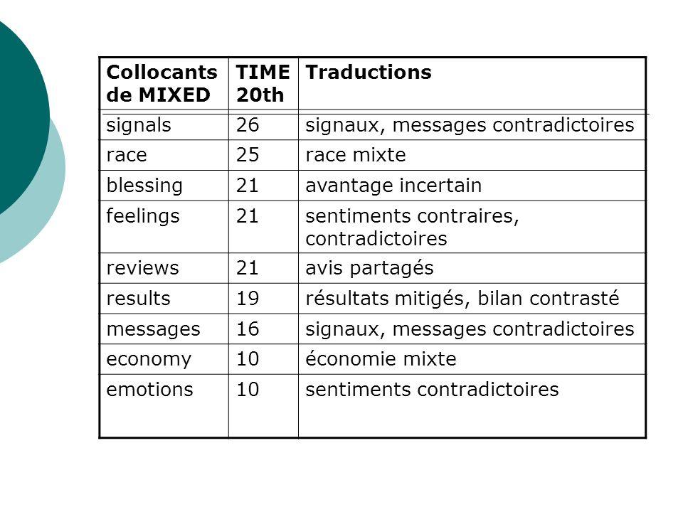 Collocants de MIXED TIME 20th Traductions signals26signaux, messages contradictoires race25race mixte blessing21avantage incertain feelings21sentiment