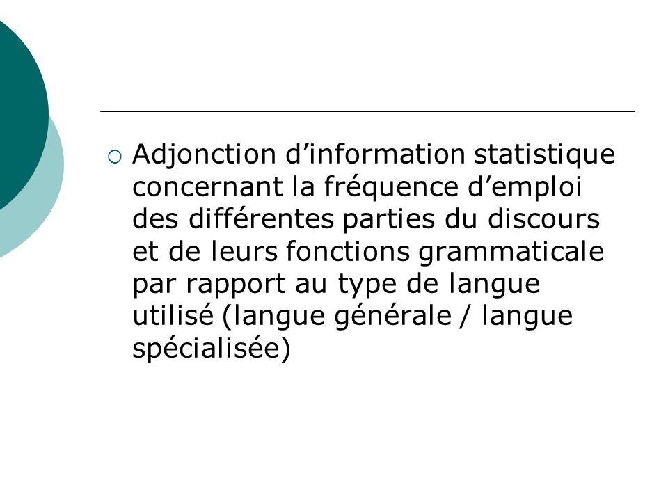 Adjonction dinformation statistique concernant la fréquence demploi des différentes parties du discours et de leurs fonctions grammaticale par rapport
