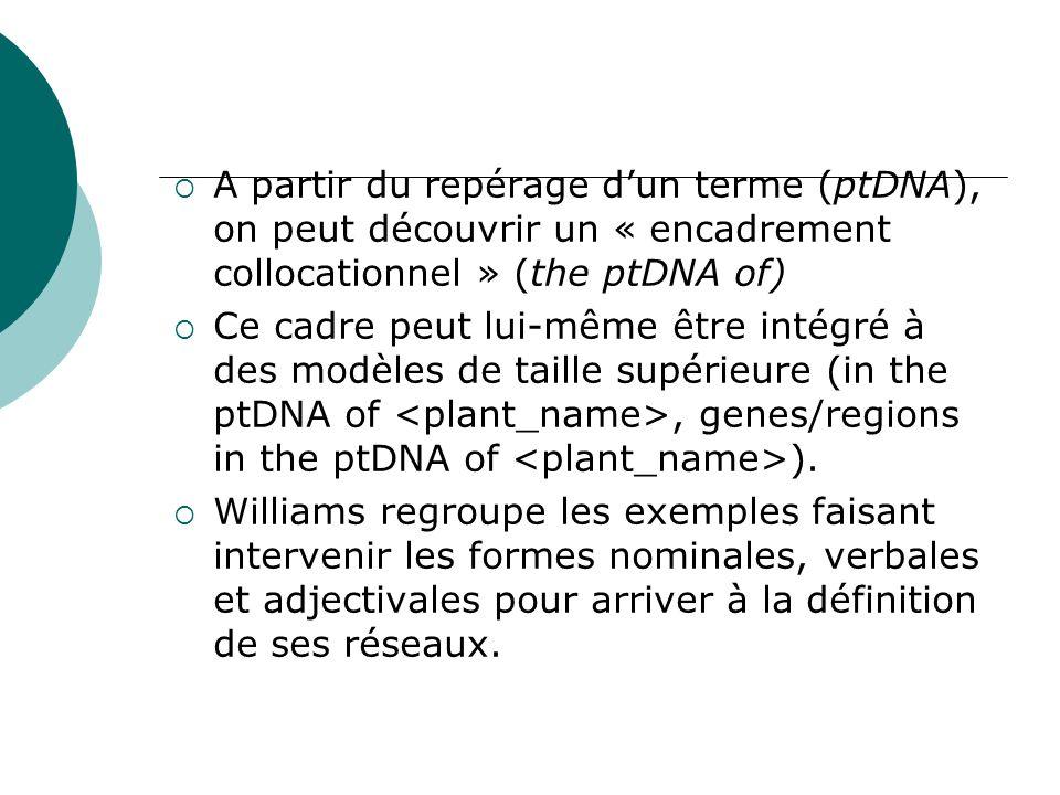 A partir du repérage dun terme (ptDNA), on peut découvrir un « encadrement collocationnel » (the ptDNA of) Ce cadre peut lui-même être intégré à des m