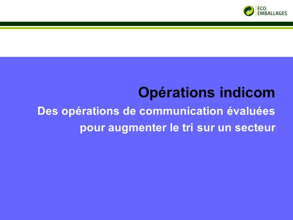 25 Octobre 2007 Opérations indicom Des opérations de communication évaluées pour augmenter le tri sur un secteur