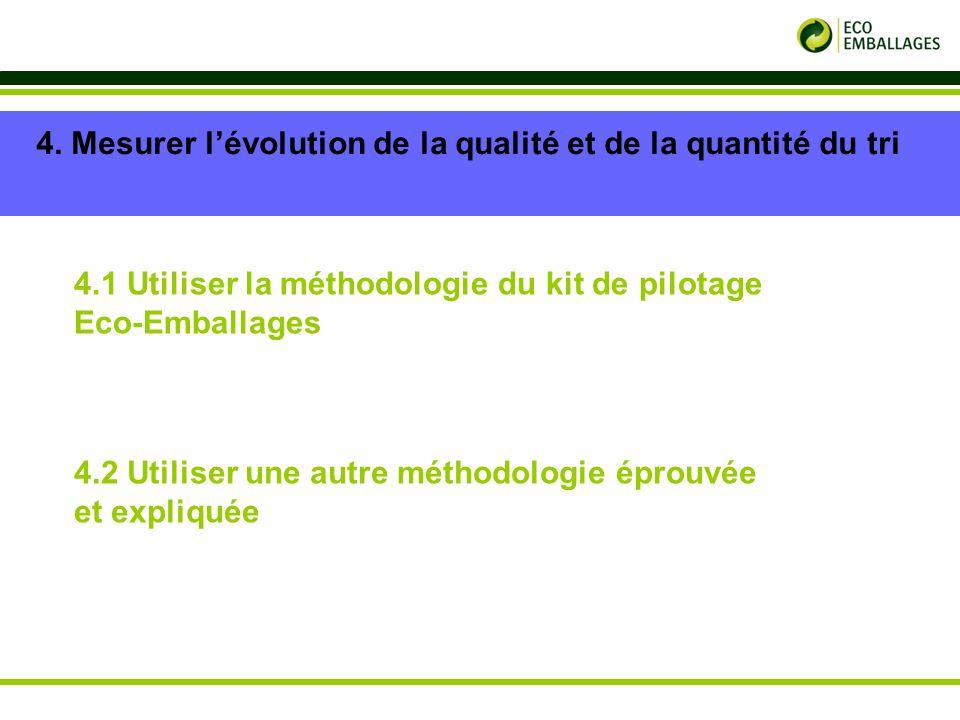 p. 14 4. Mesurer lévolution de la qualité et de la quantité du tri 4.1 Utiliser la méthodologie du kit de pilotage Eco-Emballages 4.2 Utiliser une aut