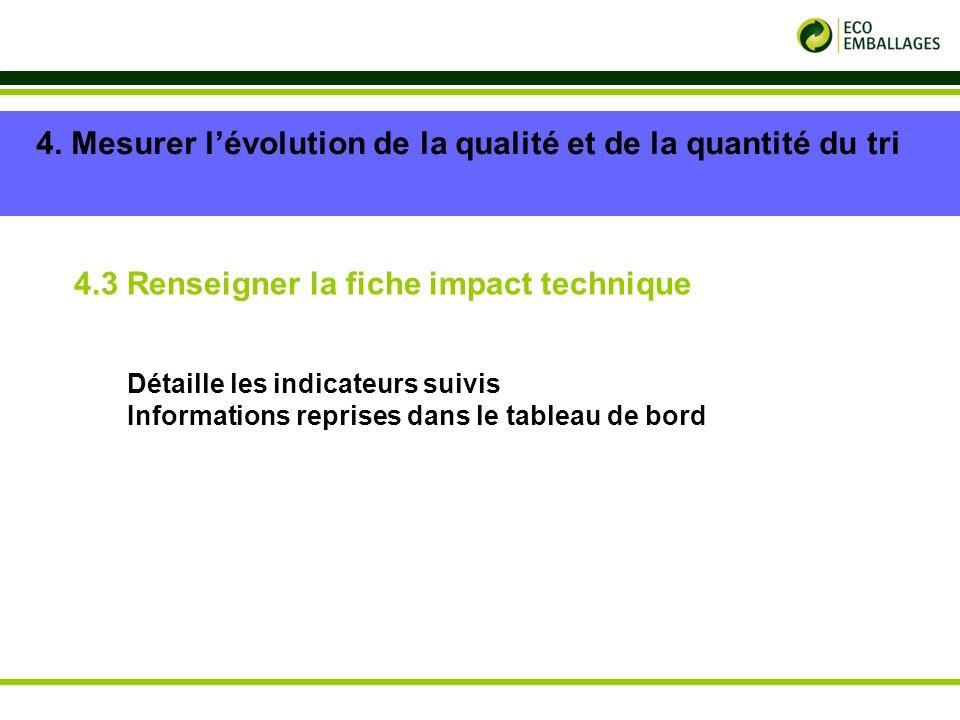 p. 16 4. Mesurer lévolution de la qualité et de la quantité du tri 4.3 Renseigner la fiche impact technique Détaille les indicateurs suivis Informatio