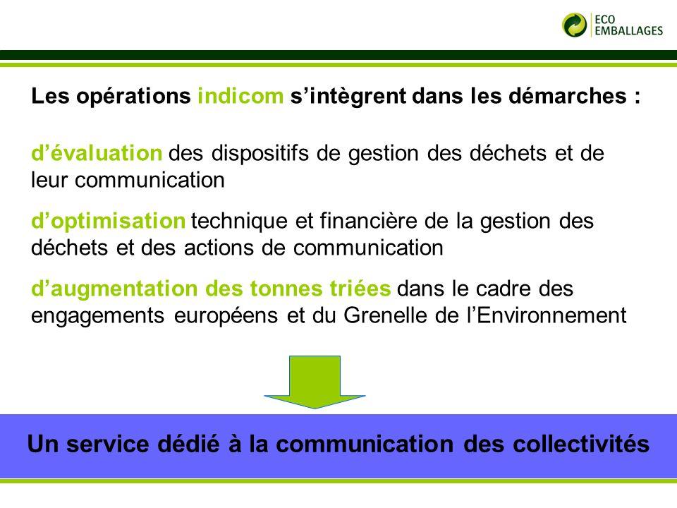 p. 2 Les opérations indicom sintègrent dans les démarches : dévaluation des dispositifs de gestion des déchets et de leur communication doptimisation