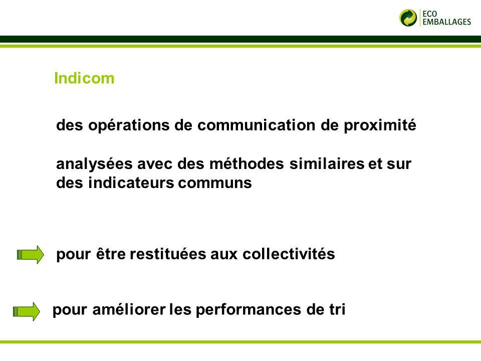 p. 3 Indicom pour améliorer les performances de tri pour être restituées aux collectivités des opérations de communication de proximité analysées avec