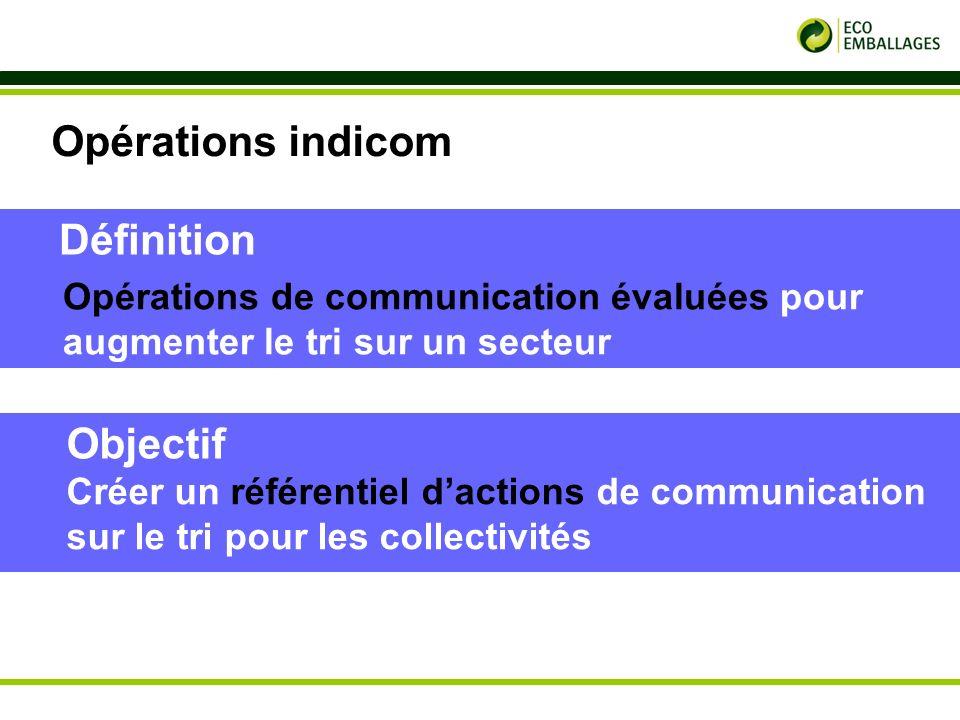 p. 4 Opérations de communication évaluées pour augmenter le tri sur un secteur Définition Objectif Créer un référentiel dactions de communication sur