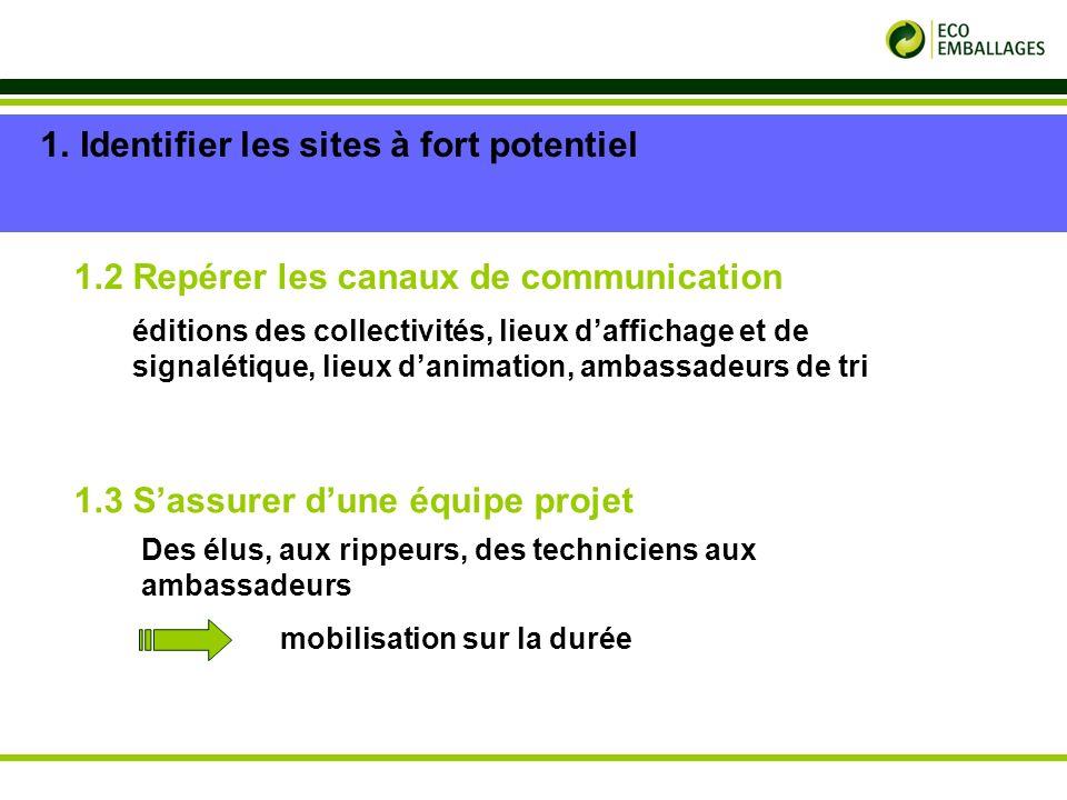 p. 7 1.Identifier les sites à fort potentiel 1.2 Repérer les canaux de communication 1.3 Sassurer dune équipe projet éditions des collectivités, lieux