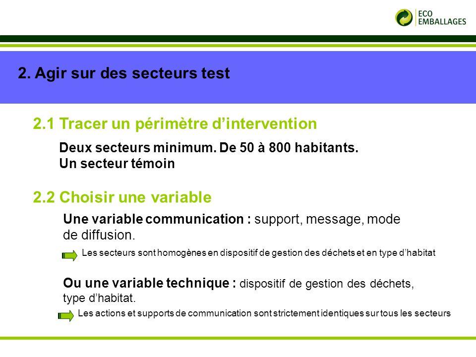 p. 8 2. Agir sur des secteurs test 2.1 Tracer un périmètre dintervention 2.2 Choisir une variable Deux secteurs minimum. De 50 à 800 habitants. Un sec