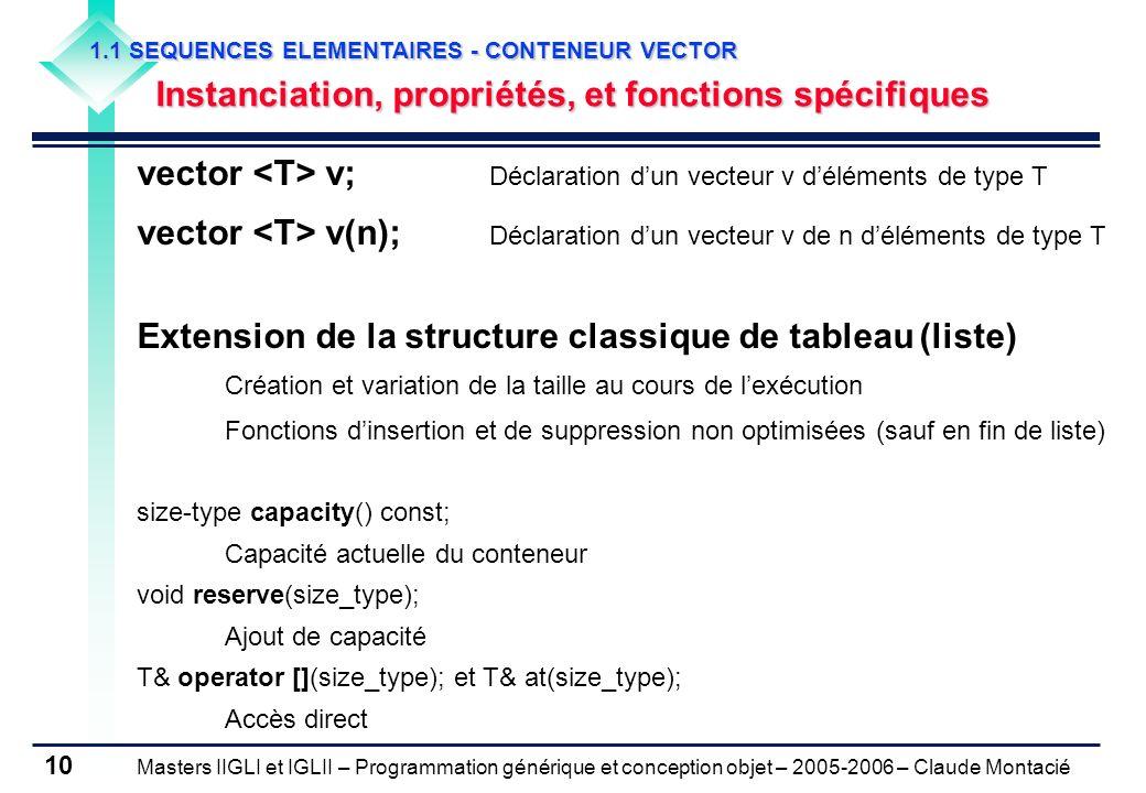 Masters IIGLI et IGLII – Programmation générique et conception objet – 2005-2006 – Claude Montacié 10 1.1 SEQUENCES ELEMENTAIRES - CONTENEUR VECTOR In