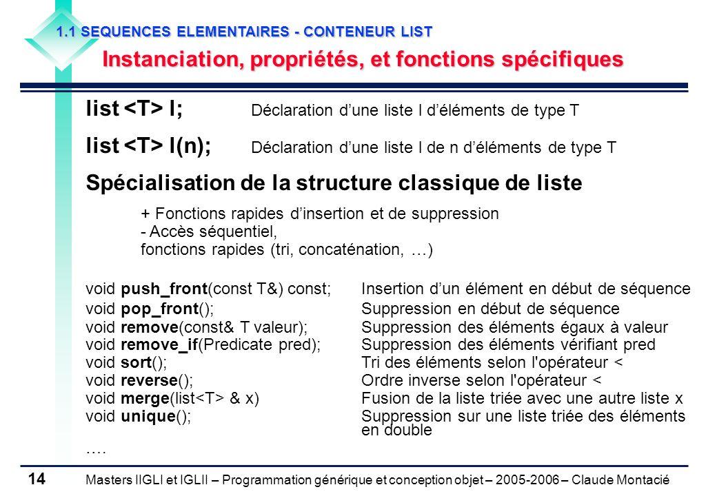 Masters IIGLI et IGLII – Programmation générique et conception objet – 2005-2006 – Claude Montacié 14 1.1 SEQUENCES ELEMENTAIRES - CONTENEUR LIST Inst