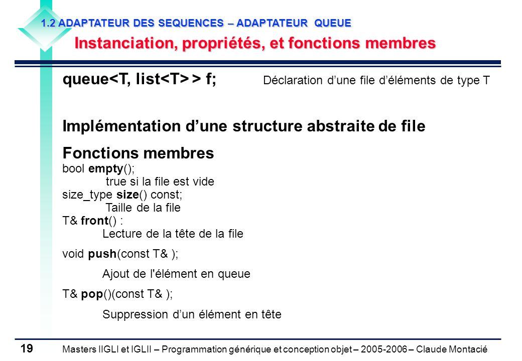 Masters IIGLI et IGLII – Programmation générique et conception objet – 2005-2006 – Claude Montacié 19 1.2 ADAPTATEUR DES SEQUENCES – ADAPTATEUR QUEUE