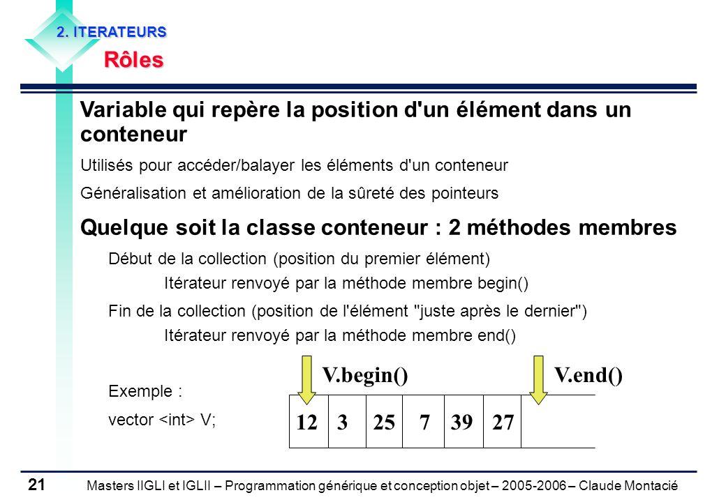 Masters IIGLI et IGLII – Programmation générique et conception objet – 2005-2006 – Claude Montacié 21 2. ITERATEURS Rôles Rôles Variable qui repère la