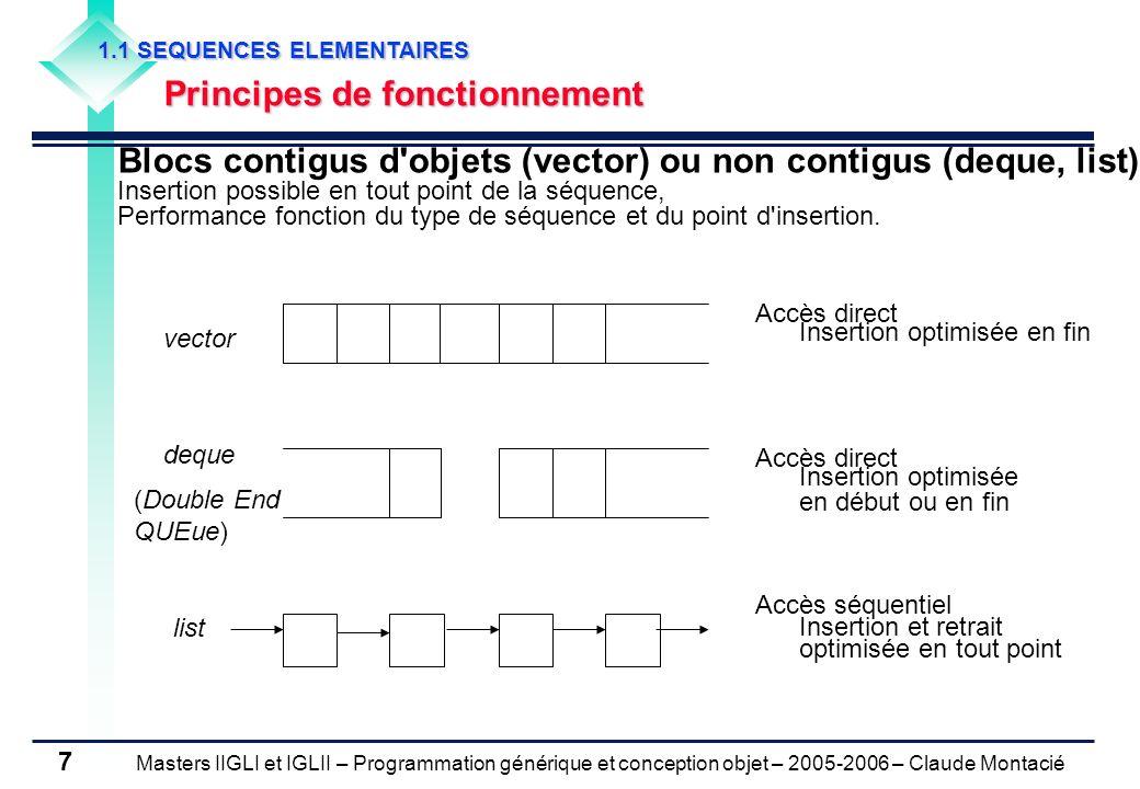 Masters IIGLI et IGLII – Programmation générique et conception objet – 2005-2006 – Claude Montacié 7 vector deque list Blocs contigus d'objets (vector
