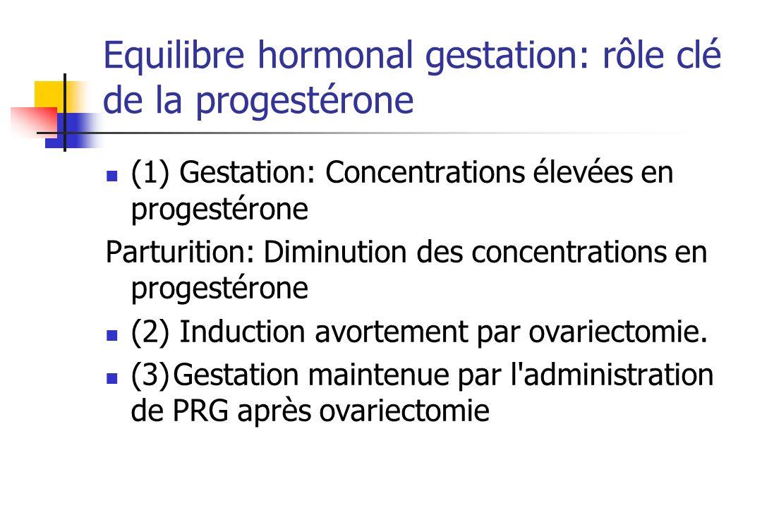 Equilibre hormonal gestation: rôle clé de la progestérone (1) Gestation: Concentrations élevées en progestérone Parturition: Diminution des concentrat