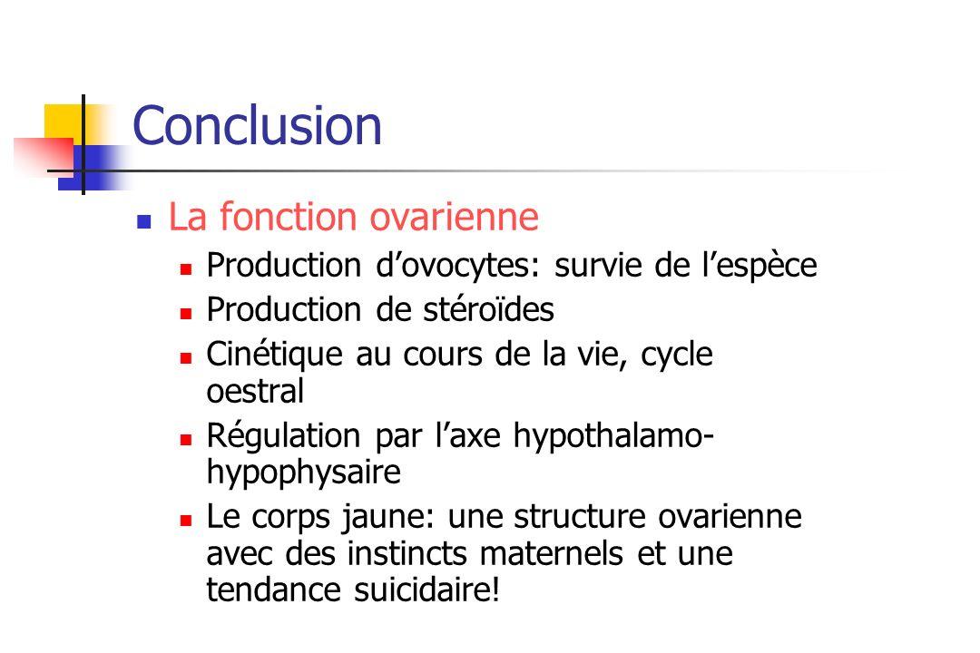 Conclusion La fonction ovarienne Production dovocytes: survie de lespèce Production de stéroïdes Cinétique au cours de la vie, cycle oestral Régulatio