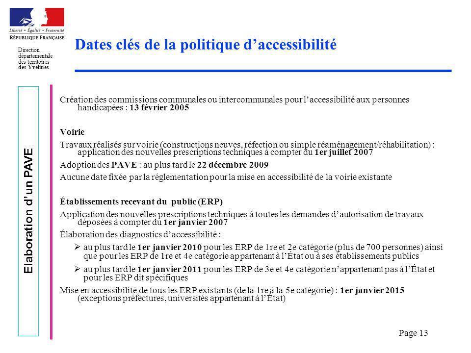 Elaboration dun PAVE Direction départementale des territoires des Yvelines Page 13 Dates clés de la politique daccessibilité Création des commissions
