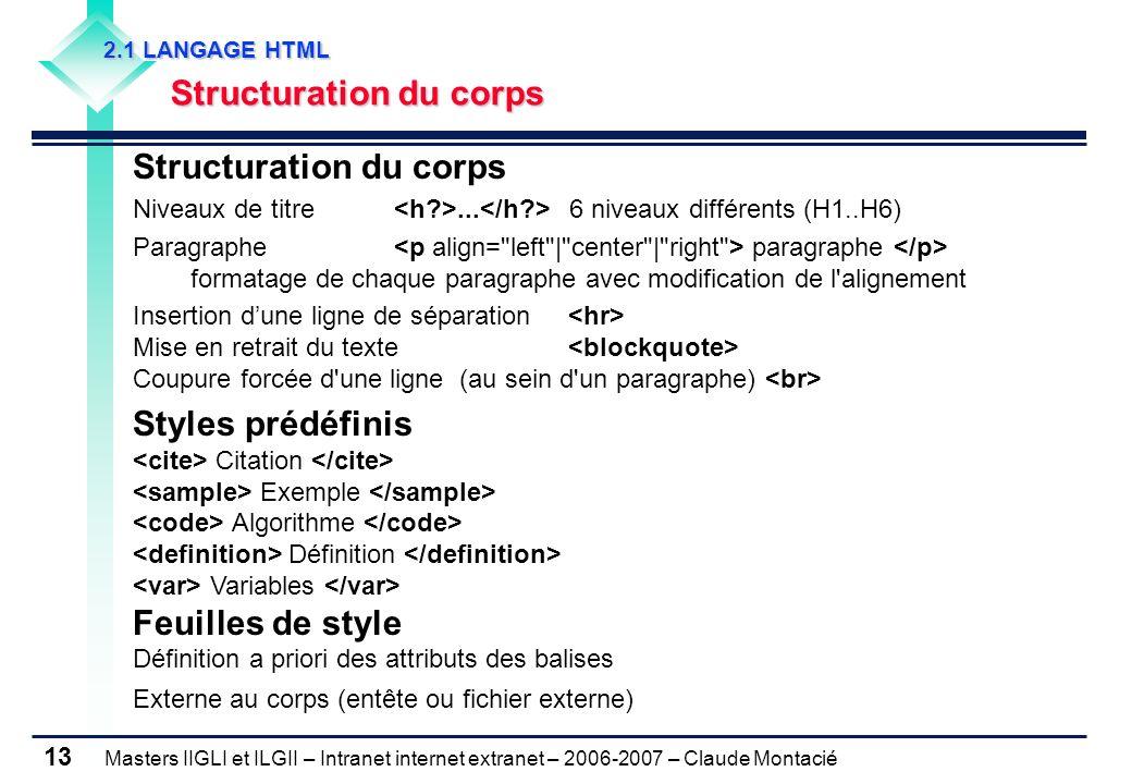 Masters IIGLI et ILGII – Intranet internet extranet – 2006-2007 – Claude Montacié 13 Structuration du corps Niveaux de titre...