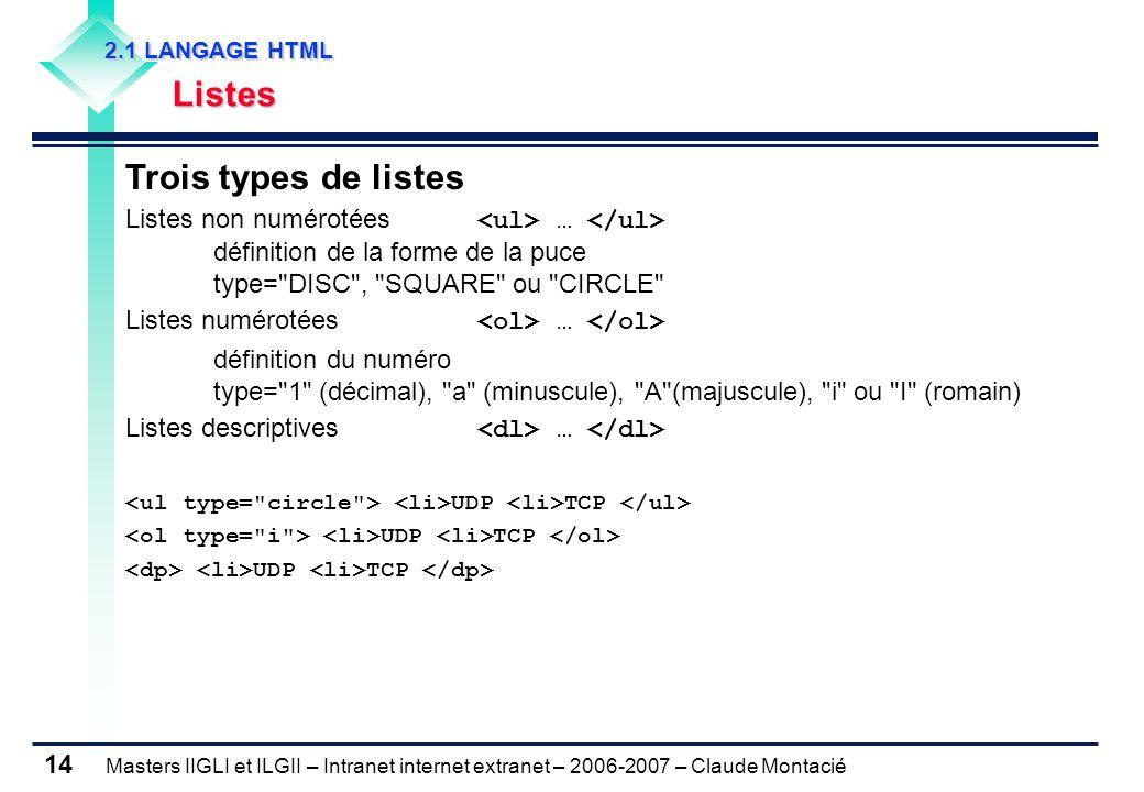 Masters IIGLI et ILGII – Intranet internet extranet – 2006-2007 – Claude Montacié 14 2.1 LANGAGE HTML 2.1 LANGAGE HTML Listes Listes Trois types de listes Listes non numérotées … définition de la forme de la puce type= DISC , SQUARE ou CIRCLE Listes numérotées … définition du numéro type= 1 (décimal), a (minuscule), A (majuscule), i ou I (romain) Listes descriptives … UDP TCP