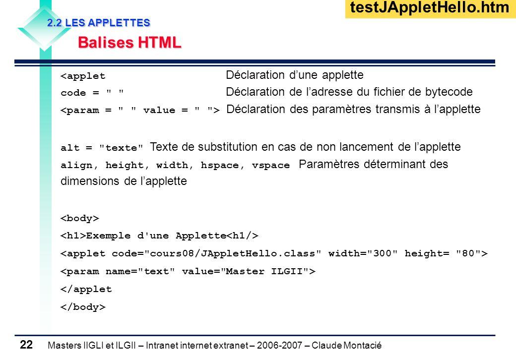 Masters IIGLI et ILGII – Intranet internet extranet – 2006-2007 – Claude Montacié 22 Déclaration des paramètres transmis à lapplette alt = texte Texte de substitution en cas de non lancement de lapplette align, height, width, hspace, vspace Paramètres déterminant des dimensions de lapplette Exemple d une Applette </applet 2.2 LES APPLETTES 2.2 LES APPLETTES Balises HTML Balises HTML testJAppletHello.htm