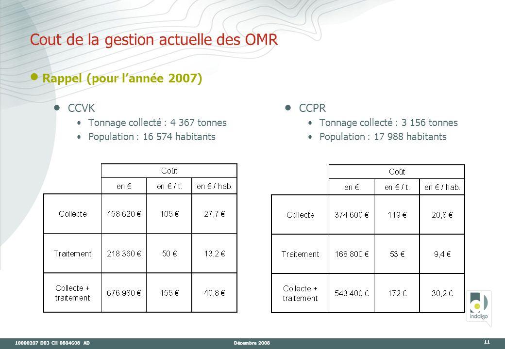 10000207-D03-CH-0804608 -AD Décembre 2008 11 Cout de la gestion actuelle des OMR CCVK Tonnage collecté : 4 367 tonnes Population : 16 574 habitants CCPR Tonnage collecté : 3 156 tonnes Population : 17 988 habitants Rappel (pour lannée 2007)