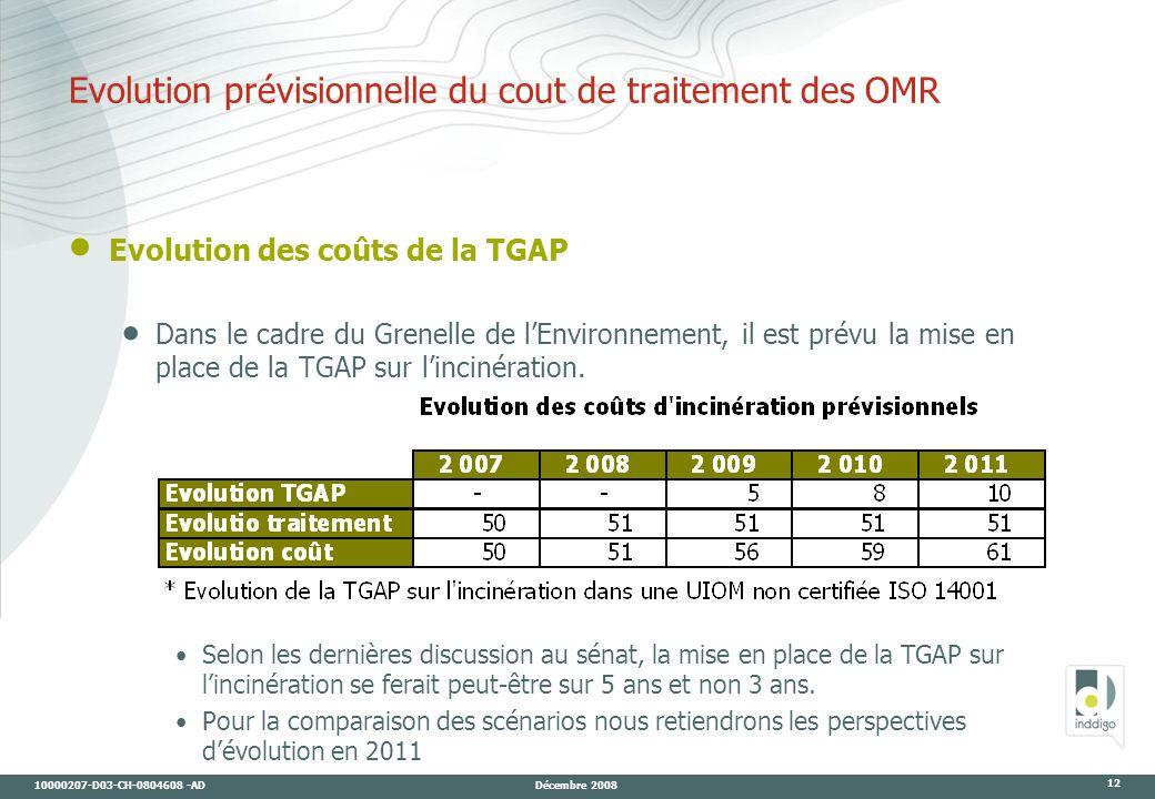 10000207-D03-CH-0804608 -AD Décembre 2008 12 Evolution prévisionnelle du cout de traitement des OMR Evolution des coûts de la TGAP Dans le cadre du Grenelle de lEnvironnement, il est prévu la mise en place de la TGAP sur lincinération.