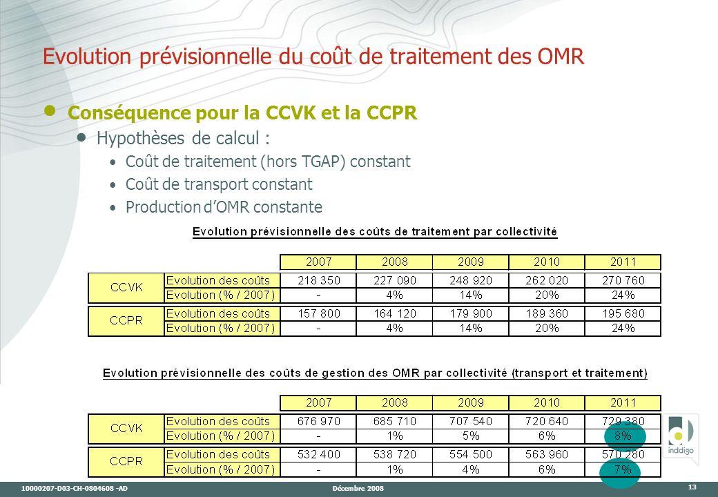10000207-D03-CH-0804608 -AD Décembre 2008 13 Evolution prévisionnelle du coût de traitement des OMR Conséquence pour la CCVK et la CCPR Hypothèses de calcul : Coût de traitement (hors TGAP) constant Coût de transport constant Production dOMR constante