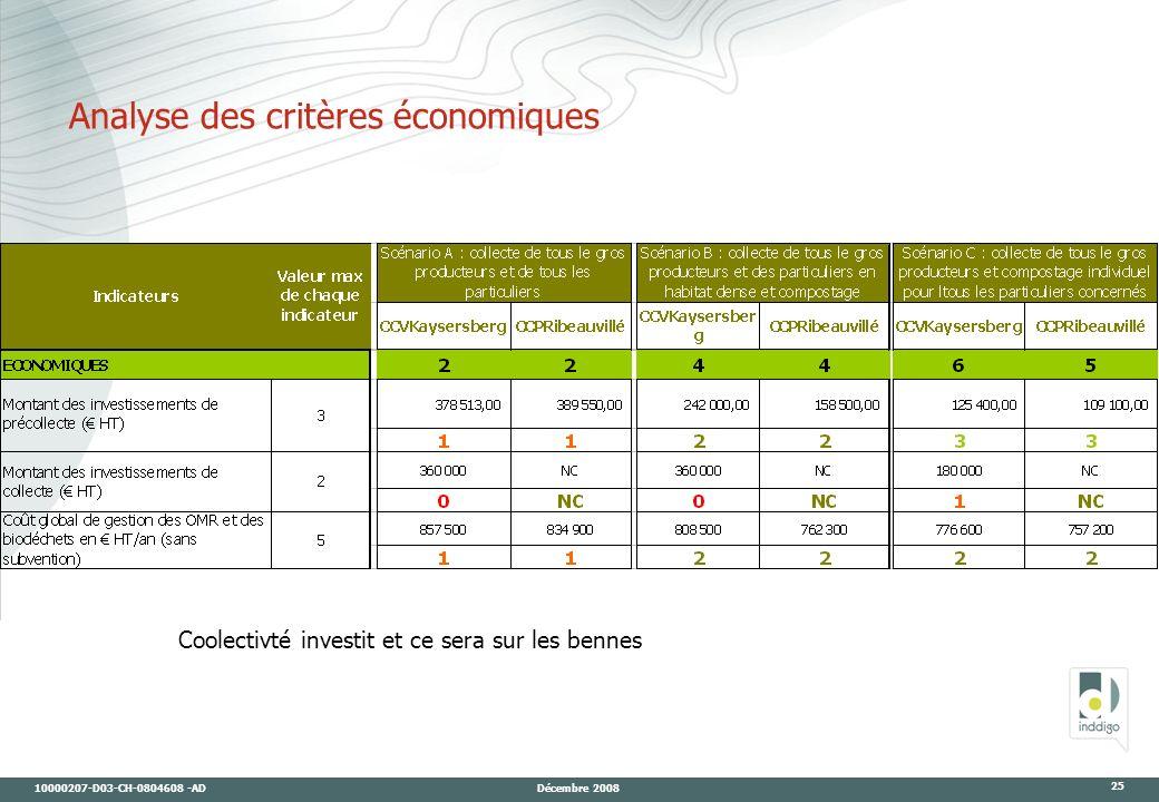 10000207-D03-CH-0804608 -AD Décembre 2008 25 Analyse des critères économiques Coolectivté investit et ce sera sur les bennes