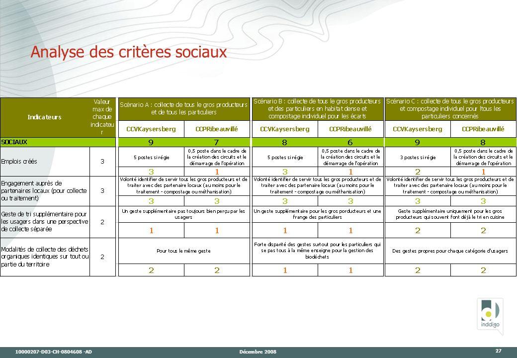 10000207-D03-CH-0804608 -AD Décembre 2008 27 Analyse des critères sociaux