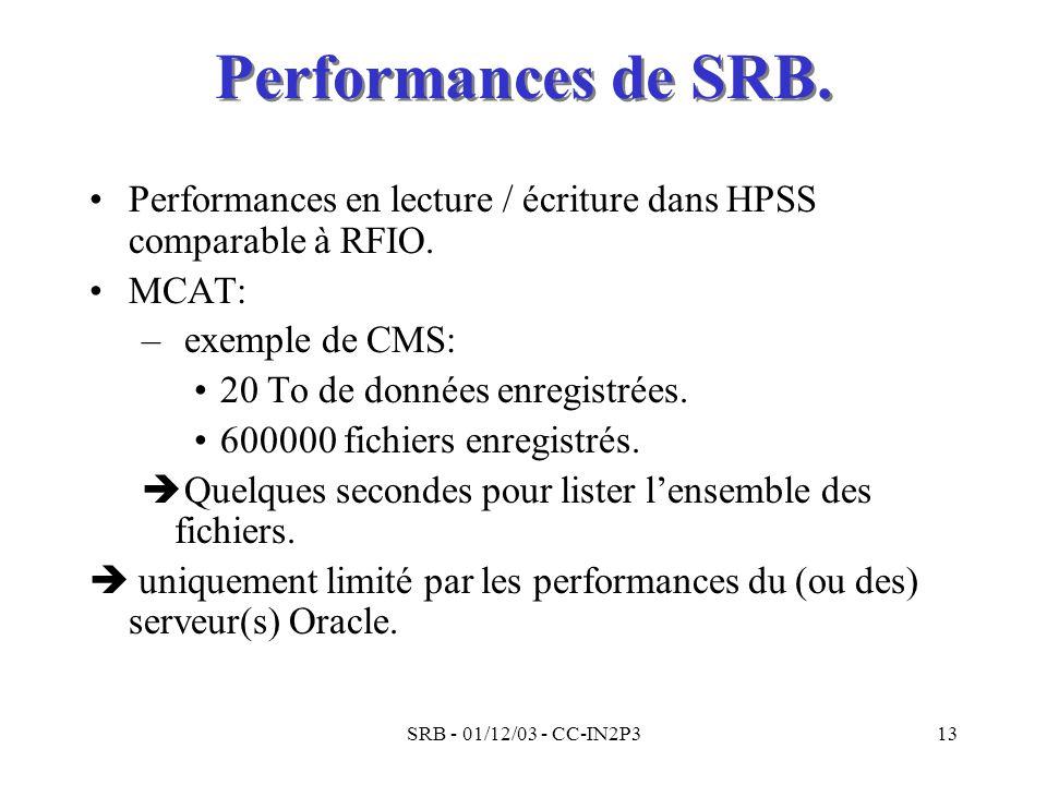 SRB - 01/12/03 - CC-IN2P313 Performances de SRB. Performances en lecture / écriture dans HPSS comparable à RFIO. MCAT: – exemple de CMS: 20 To de donn