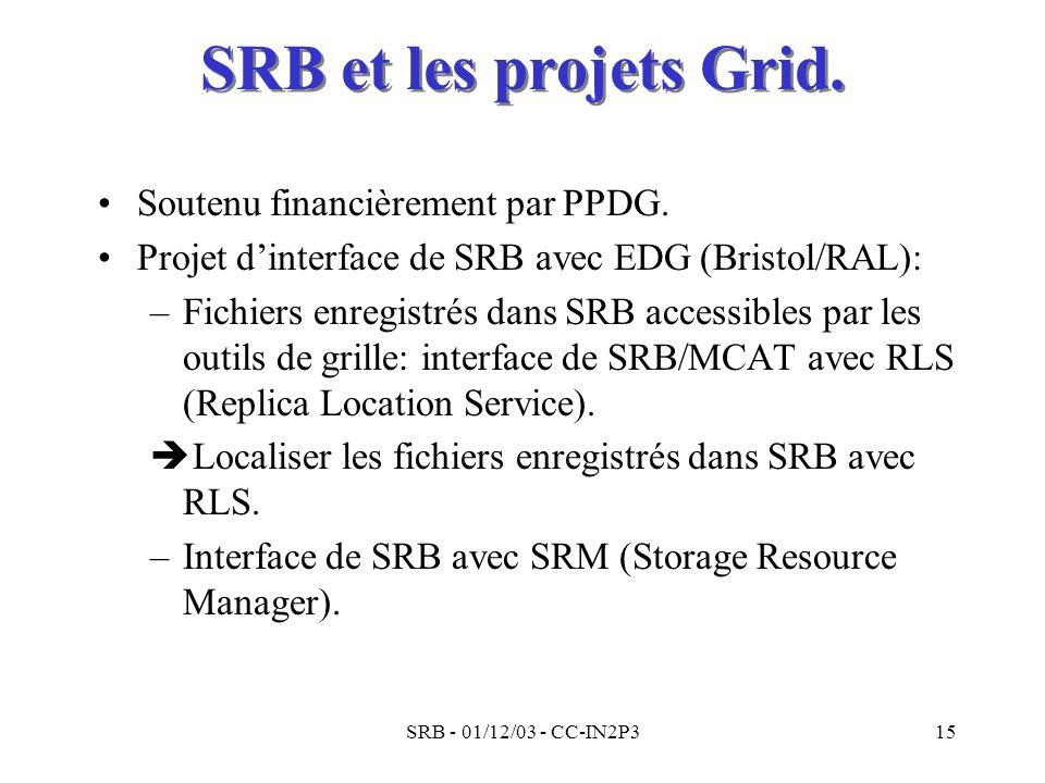 SRB - 01/12/03 - CC-IN2P315 SRB et les projets Grid. Soutenu financièrement par PPDG. Projet dinterface de SRB avec EDG (Bristol/RAL): –Fichiers enreg