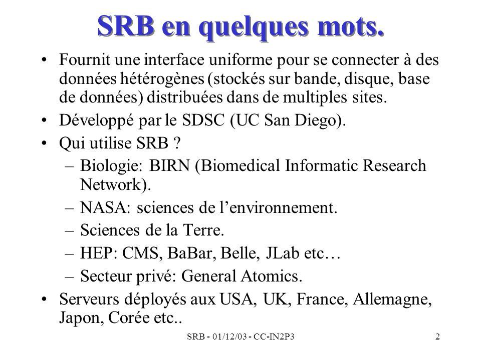 SRB - 01/12/03 - CC-IN2P32 SRB en quelques mots. Fournit une interface uniforme pour se connecter à des données hétérogènes (stockés sur bande, disque