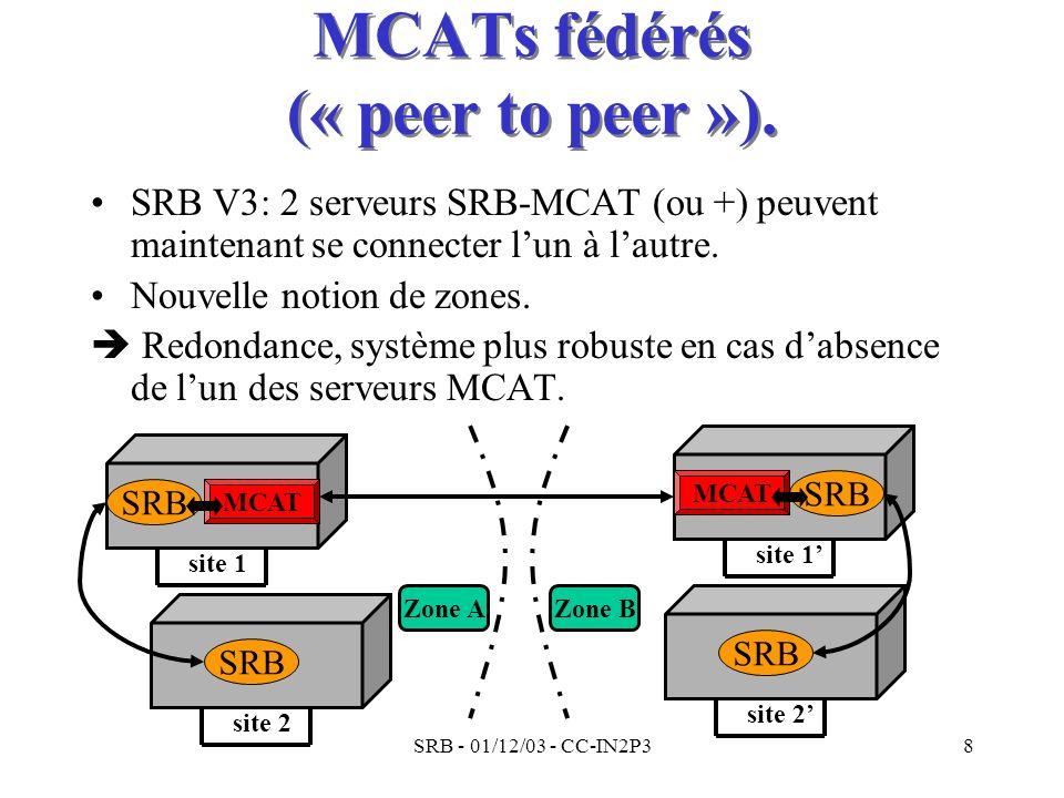 SRB - 01/12/03 - CC-IN2P38 MCATs fédérés (« peer to peer »). SRB V3: 2 serveurs SRB-MCAT (ou +) peuvent maintenant se connecter lun à lautre. Nouvelle