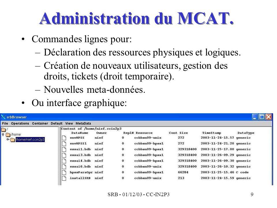 SRB - 01/12/03 - CC-IN2P39 Administration du MCAT. Commandes lignes pour: –Déclaration des ressources physiques et logiques. –Création de nouveaux uti