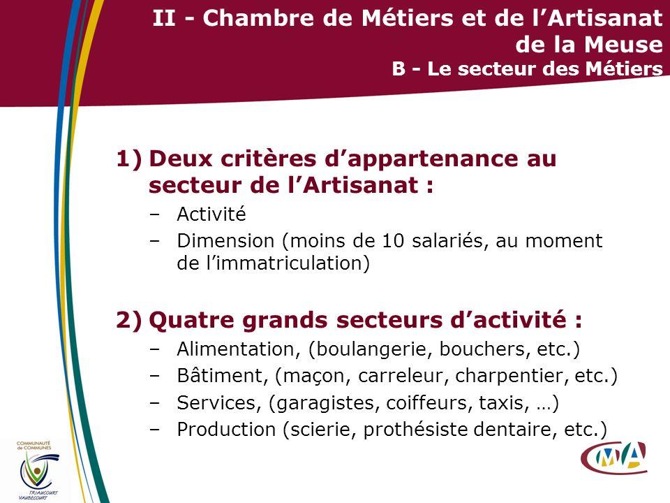 12 II - Chambre de Métiers et de lArtisanat de la Meuse B - Le secteur des Métiers 1)Deux critères dappartenance au secteur de lArtisanat : –Activité