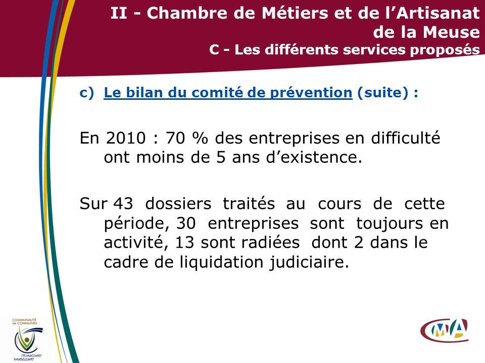25 II - Chambre de Métiers et de lArtisanat de la Meuse C - Les différents services proposés c)Le bilan du comité de prévention (suite) : En 2010 : 70