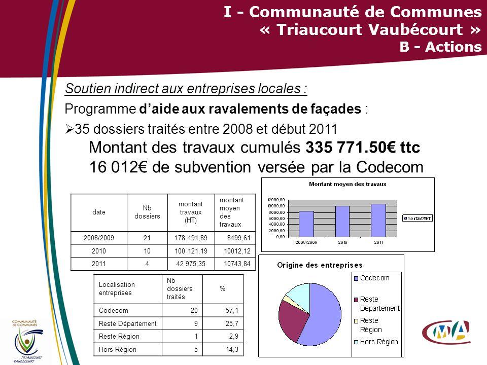8 I - Communauté de Communes « Triaucourt Vaubécourt » B - Actions Soutien indirect aux entreprises locales : Programme daide aux ravalements de façad