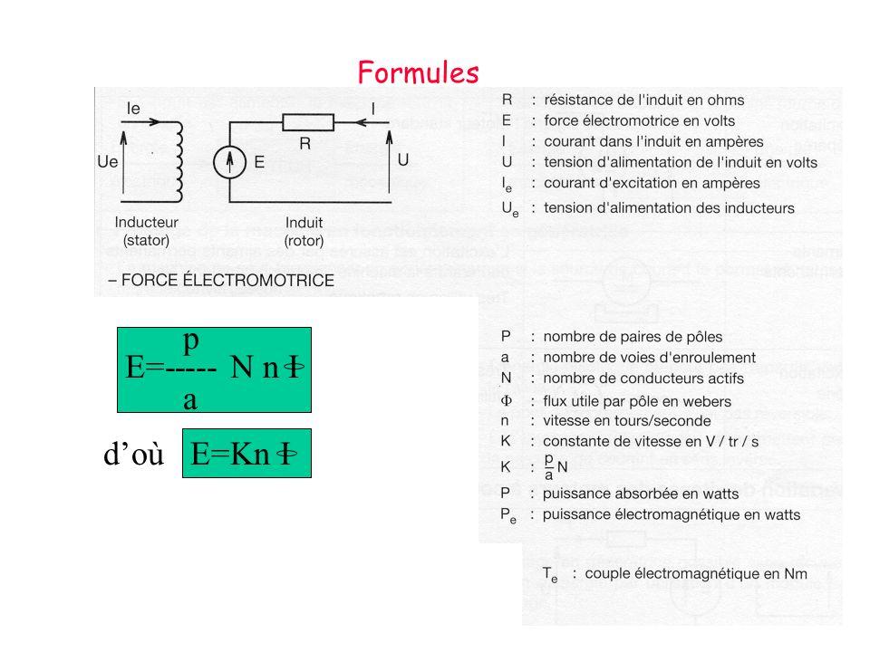 E=----- N n I papa doù E=Kn I Formules