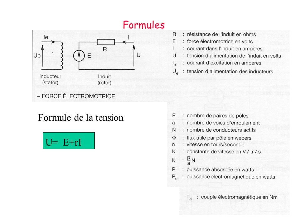 Formule de la tension E+rI U= Formules