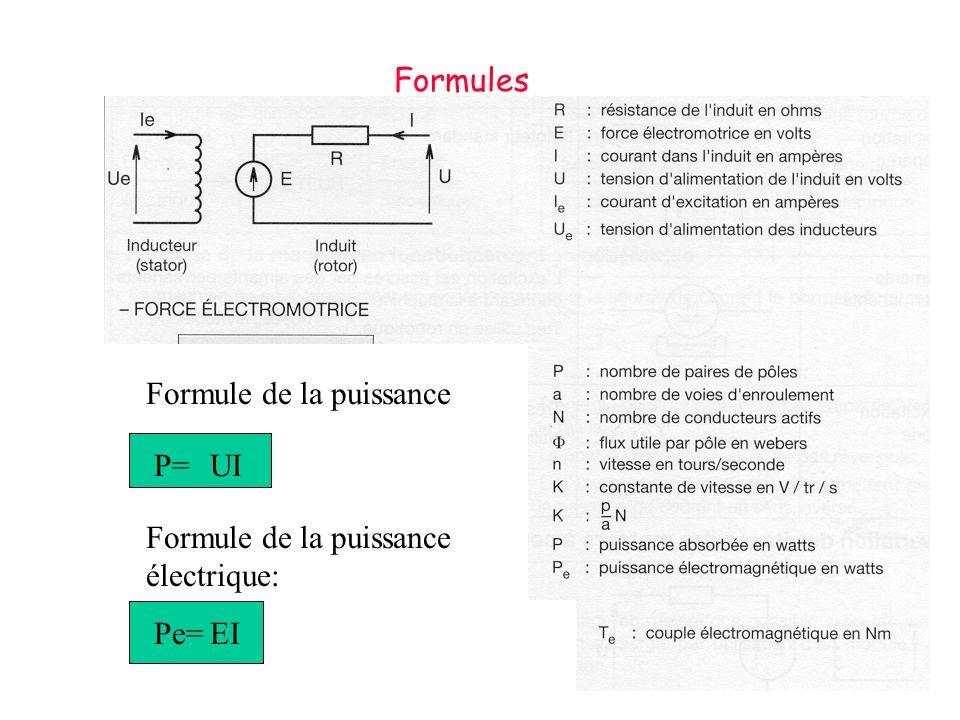 Formule de la puissance UI P= Formule de la puissance électrique: Pe=EI Formules