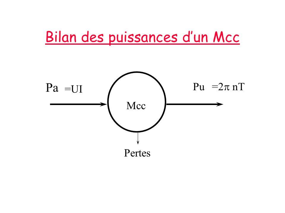 Bilan des puissances dun Mcc Pa Pu Pertes =UI =2 nT Mcc