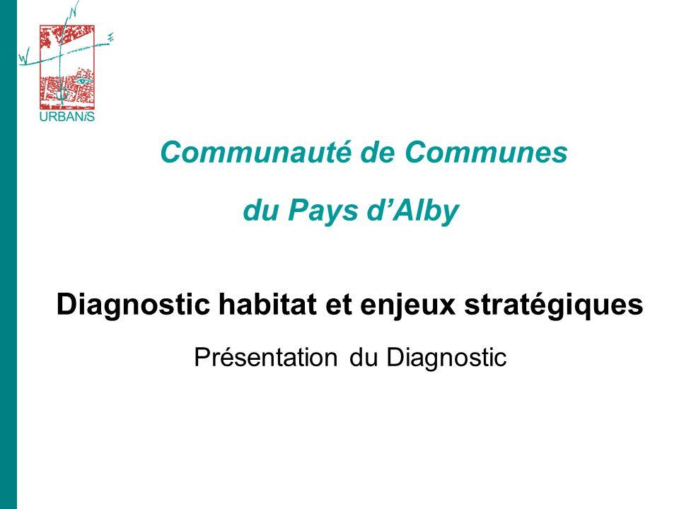 Communauté de Communes du Pays dAlby Diagnostic habitat et enjeux stratégiques Présentation du Diagnostic